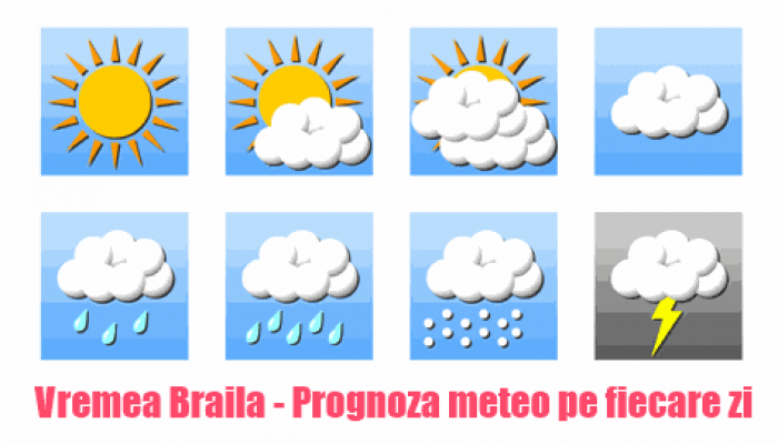 Vremea Braila martie